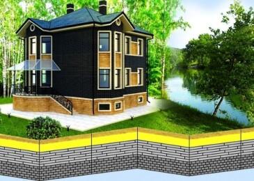Нужны ли исследования геодезистов перед началом строительных работ