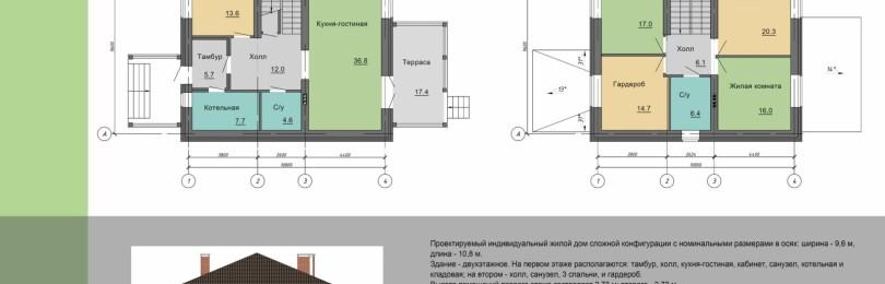 Что входит в проект дома – состав проектной документации