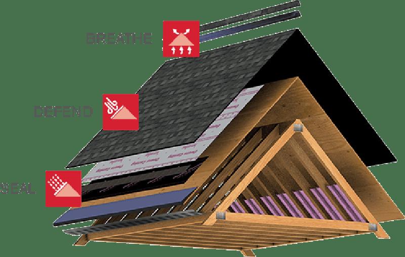 Конструкция крыши для дома