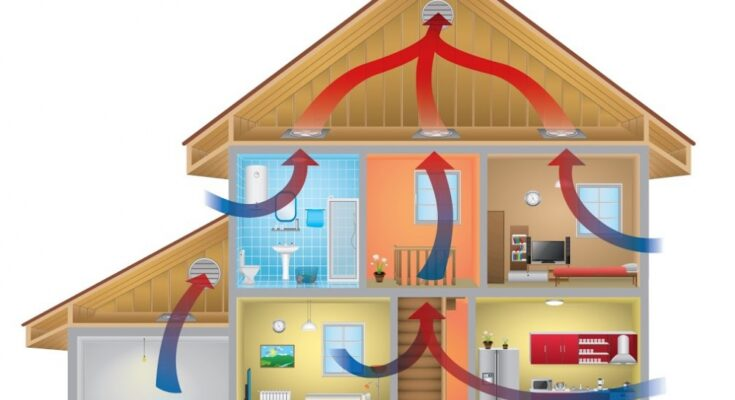 Система вентиляции в частном доме